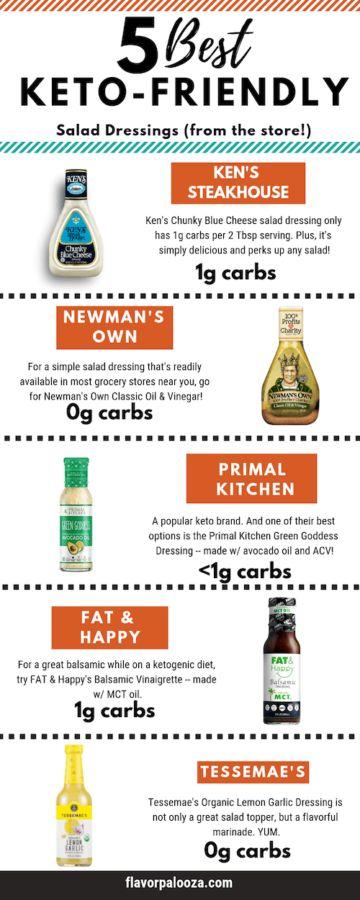 Best Store-Bought Keto Salad Dressings + 5 DIY Salad Dressing Recipes