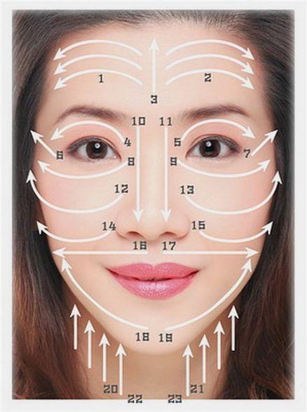 Массаж лица. Сколько процедур сделают эффект? / Массаж лица и тела / Форум парикмахеров / Hairlife.ru