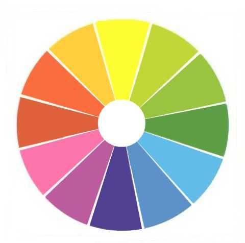 scala armonica dei colori