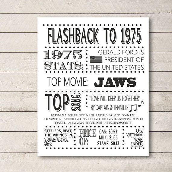 SALE 1975 Poster 40th birthday Flashback to by WhitetailDesigns
