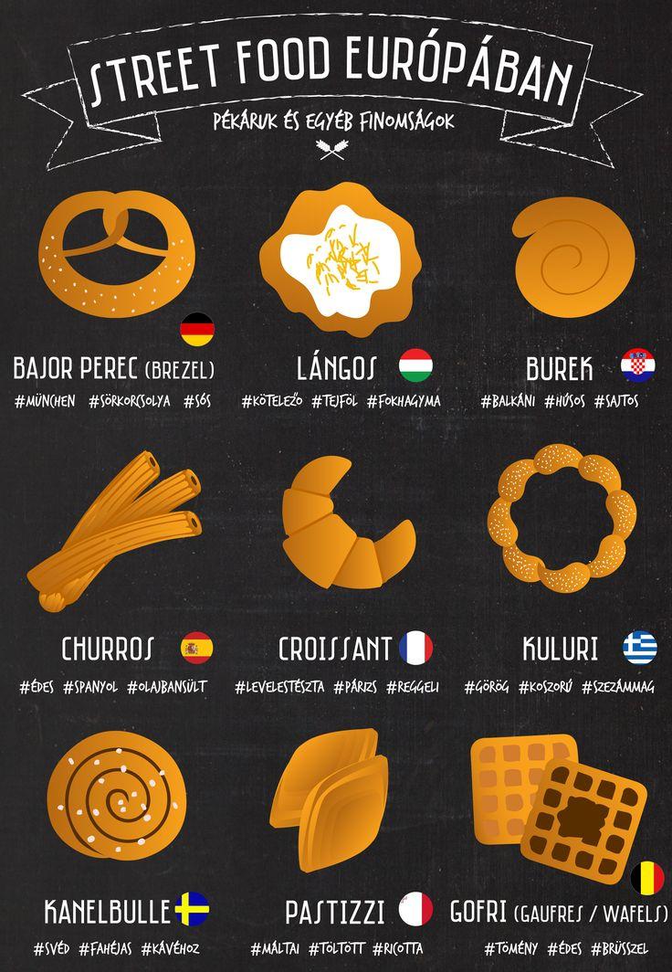 Street food Európában - sütik  http://europapont.blog.hu/2015/10/05/street_food_europaban