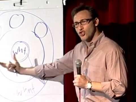 ▶ Start With Why - Simon Sinek TED talk Full Length version - YouTube #Marketing
