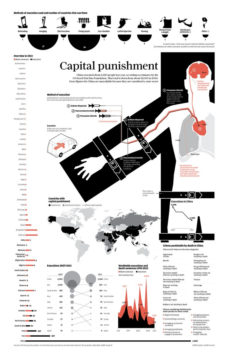 george orwells stance on capital punishment in college paper example  george orwells stance on capital punishment in