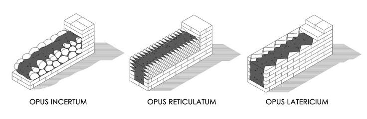Roman building methods - Opus incertum, Opus reticulatum, Opus latericium