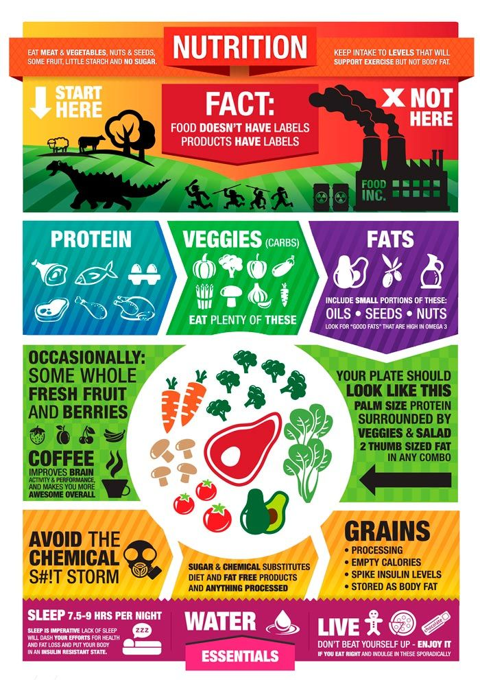 Why your body need detox. Healthy Nutrition