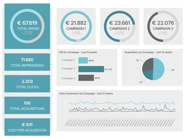 marketing-performance-dashboard.png (1168×880)
