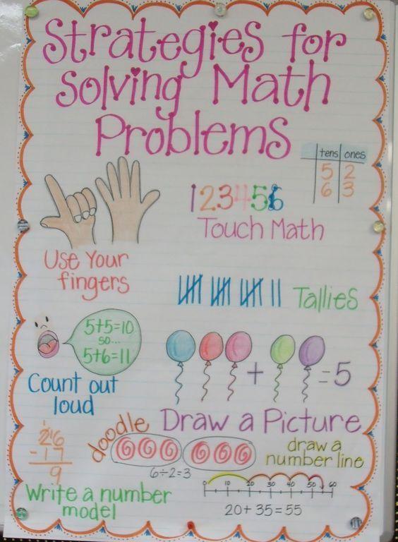 math strategies anchor chart for kindergarten and first grade first grade friends pinterest. Black Bedroom Furniture Sets. Home Design Ideas