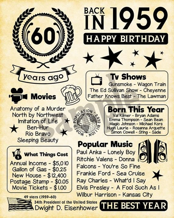 60th birthday ideas for dad uk