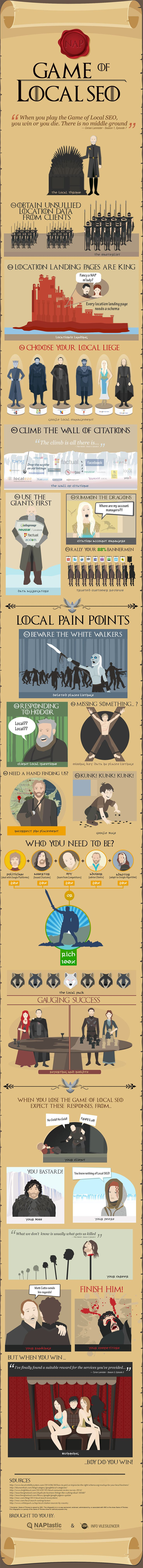 Game of Local SEO Infographic. a mash up between Game of Thrones and Local SEO