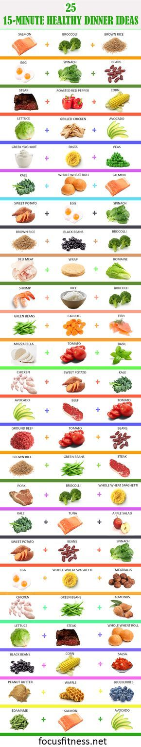 healthy dinner ideas http://focusfitness.net/25-15-minute-healthy-dinner-ideas-for-weight-loss/