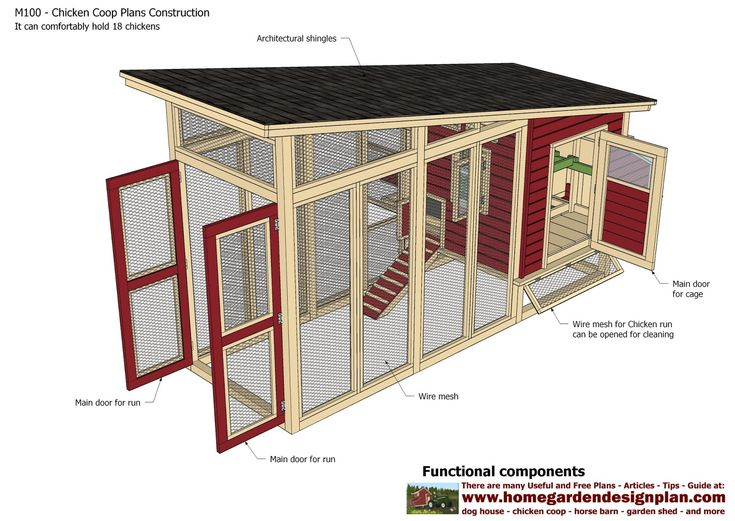 5072 best images about coop designs on pinterest chicken for Mobile hen house plans