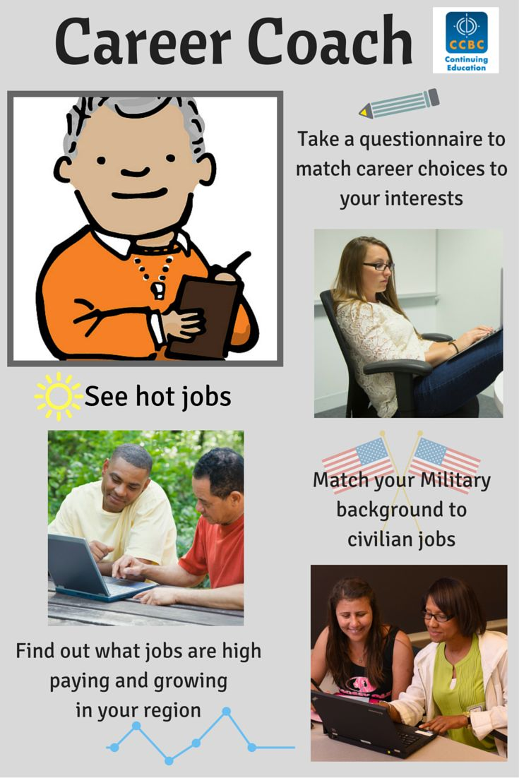 Not sure what career path to take? Sign up for Career Coach - it's FREE.