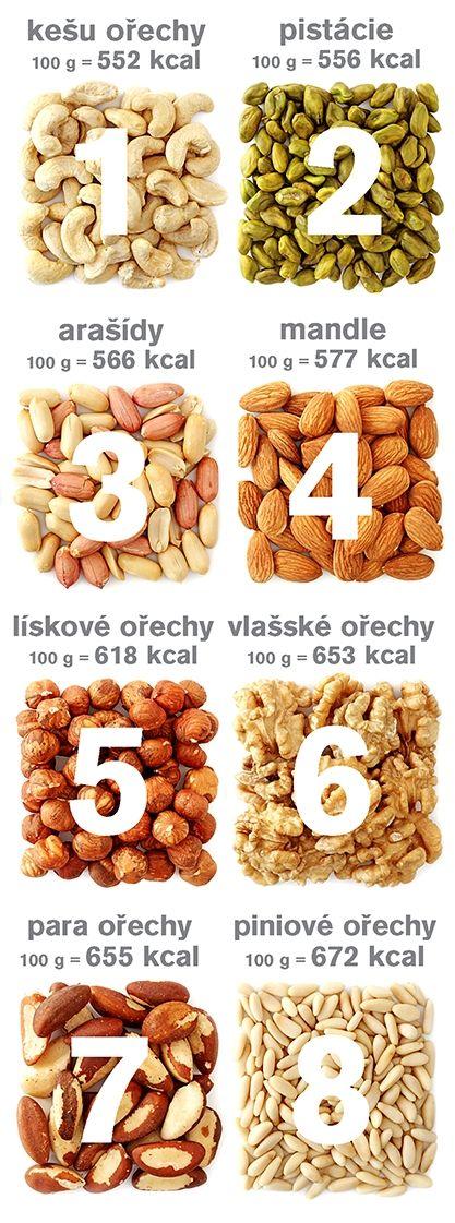 Ořechy - kalorická hodnota - DIETA.CZ