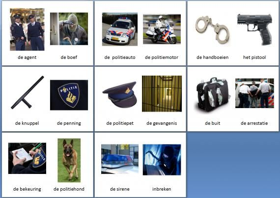 Themakaarten - politie - klein