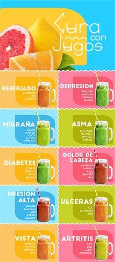 Como curar con jugos #detox #smoothies #diabetes #presión #resfriados Bebidas saludables!