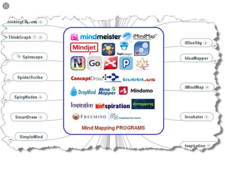 Обзор программ для создания интеллект-карт