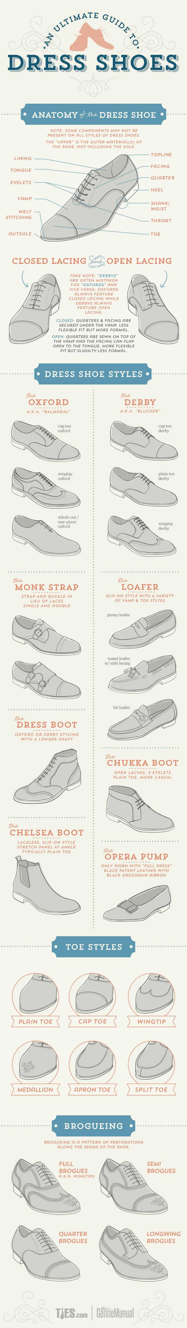 Learn the basics of men's dress shoe types and styles with our all-inclusive infographic that will make finding the perfect pair simple. Oxfords, Derby, Monk Straps, Loafers, and more.