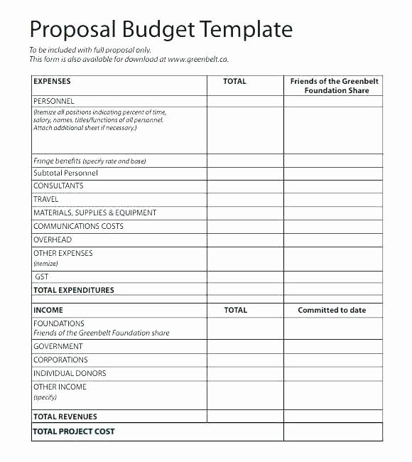 Fund Request Form Template Inspirational Funding Application Form Template Grant Application In 2020