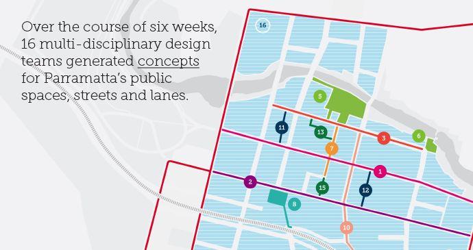 Design Parramatta - New ideas to shape the city