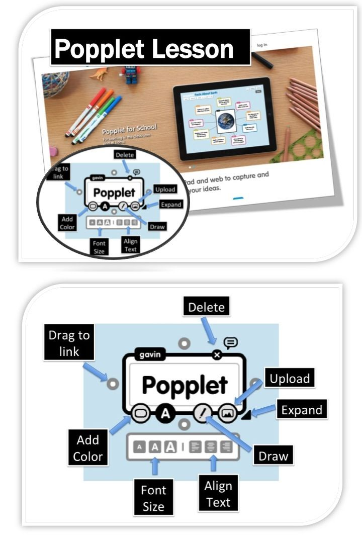 •Popplet is a tool to capture and organize your ideas •Students use Popplet for learning •Used as a mind-map, Popplet helps students think and learn visually •Students can capture facts, thoughts, and images and learn to create relationships between them