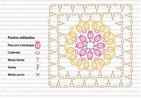 Pop Corn Granny Square Crochet <3
