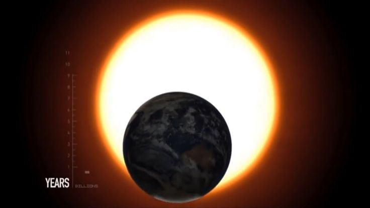 Discover Nibiru Planet X - Latest Secrets of The Solar System Update 23t...