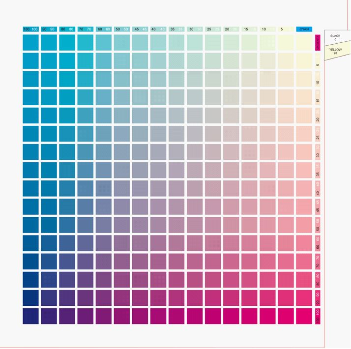 13 best COLOR images on Pinterest Color palettes, Color schemes - cmyk color chart