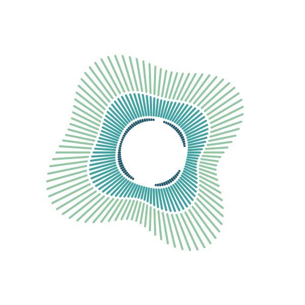 Image of the Day 2018/03/20 iotd corona graphics iris print trigonometry