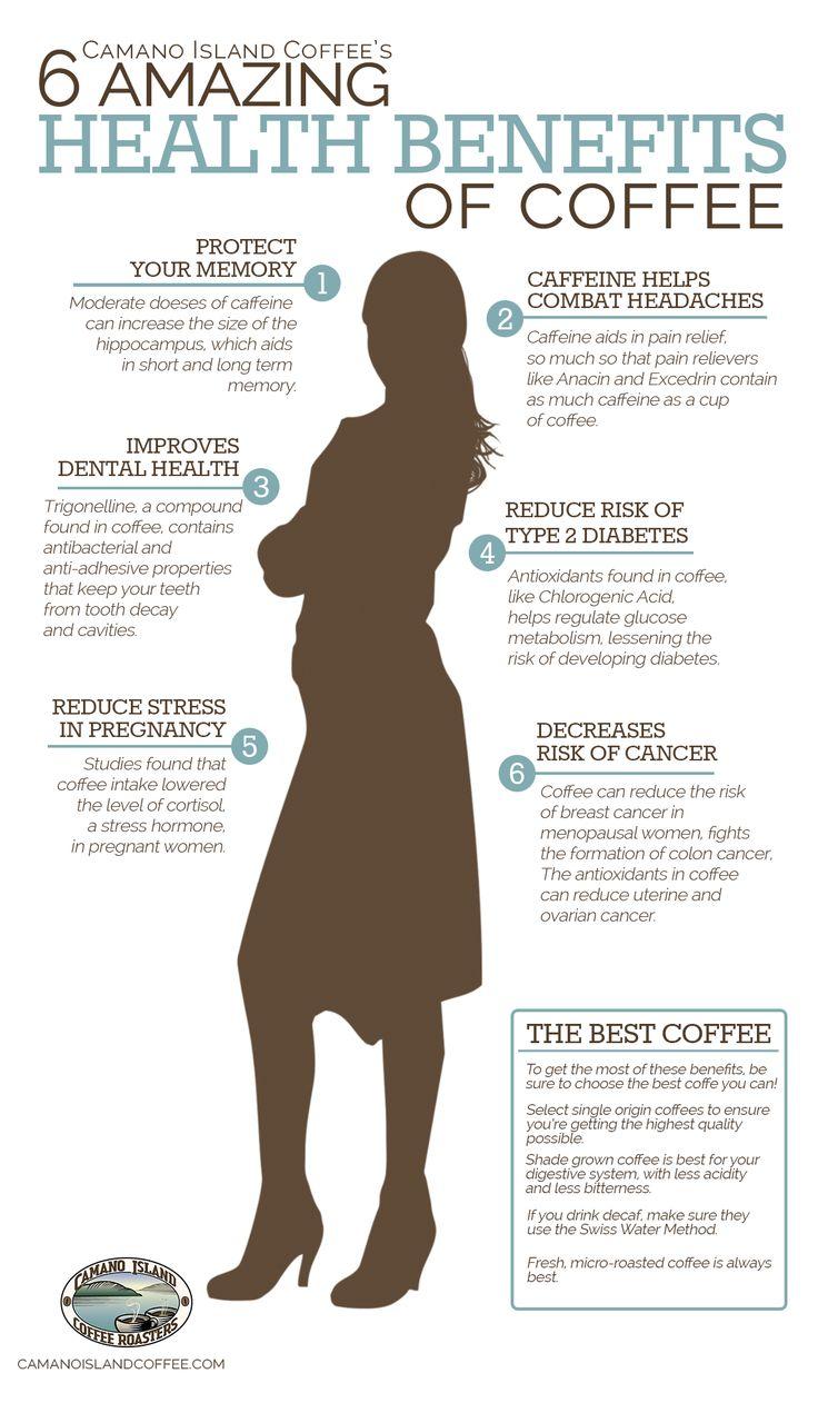 The 6 Amazing Health Benefits of Coffee // camanoislandcoffee.com