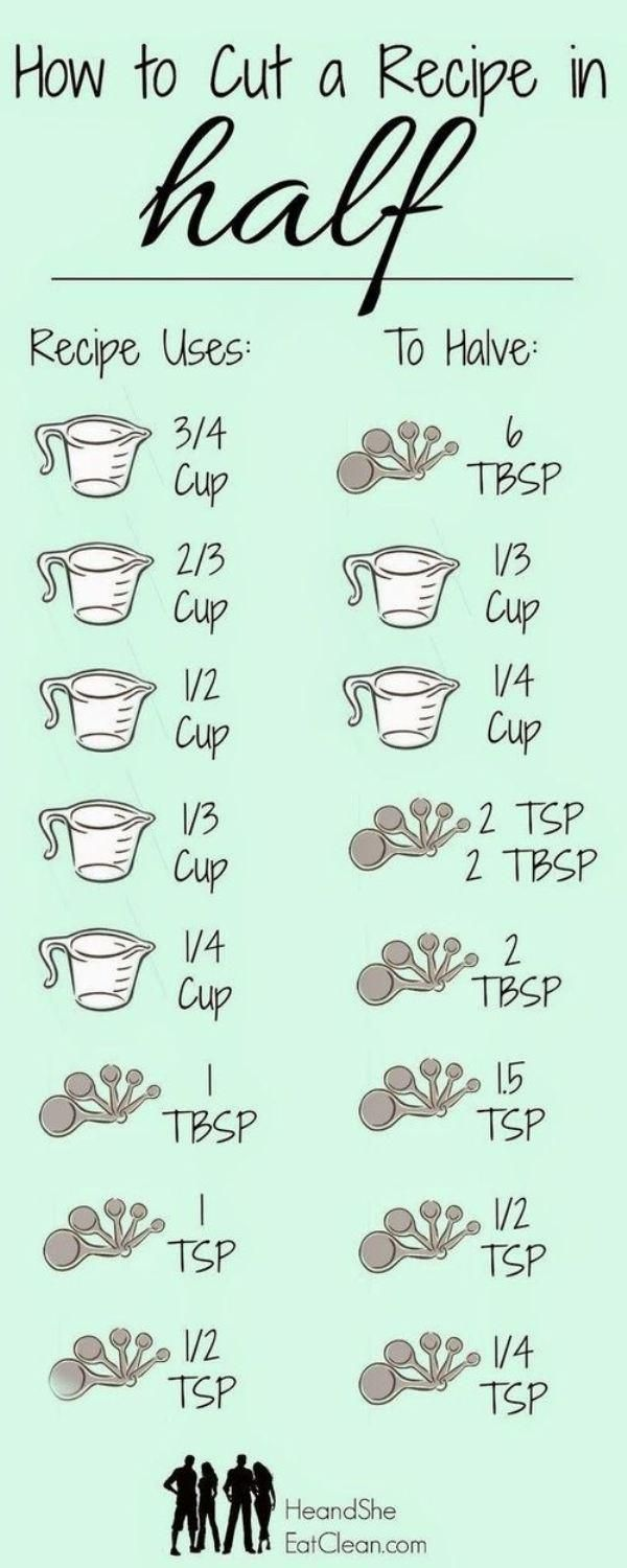 I need to remake this without the obvious ones. I mean, I need a chart for half of 1/3 cup and half of 3/4 cup, but, do we really need a chart to halve a half cup?