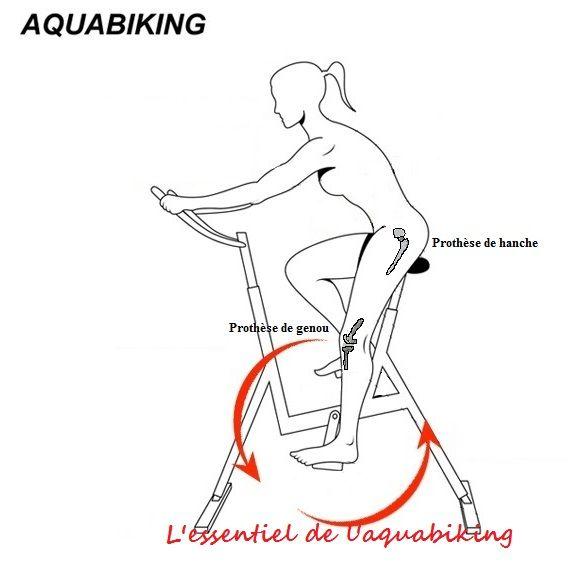 14 best livre aquabiking