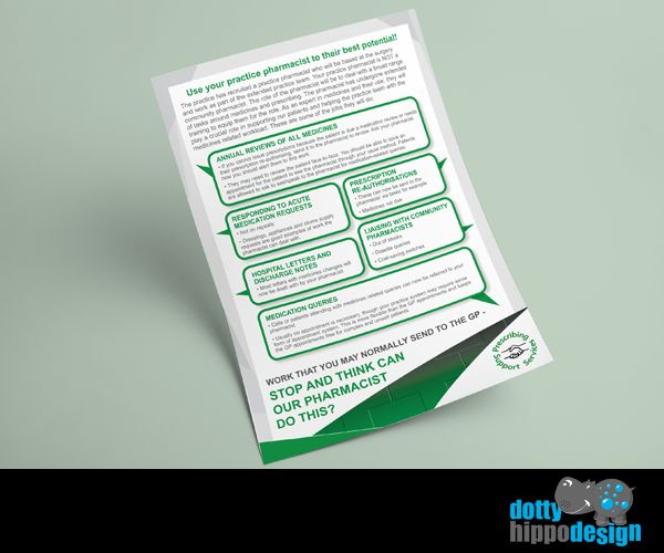 Poster design for Prescribing Support Services