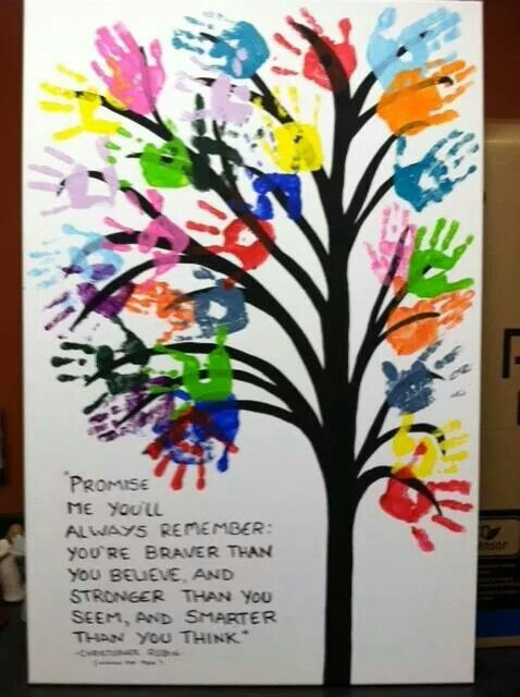 I love this as an end of the school year project :)