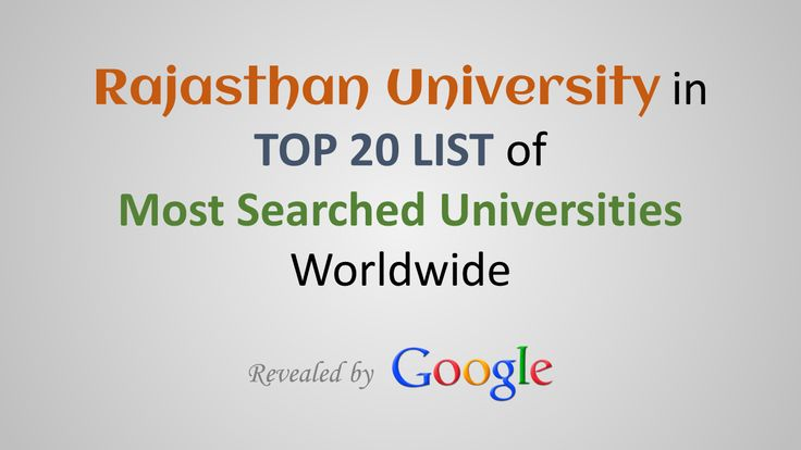 University of Rajasthan (RU) has been featured in Google's Top 20 List of Most Searched Universities Worldwide. Read complete story here...