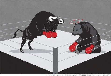 Dow Soars !