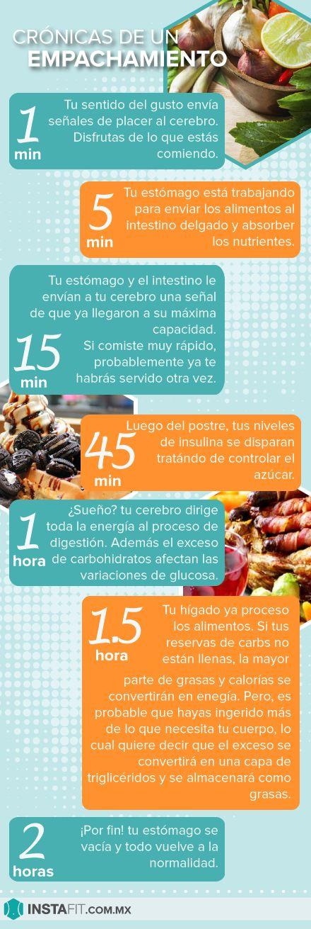 Crónica de un empachamiento | Blog | InstaFit México ¿qué pasa cuando comes mucho?