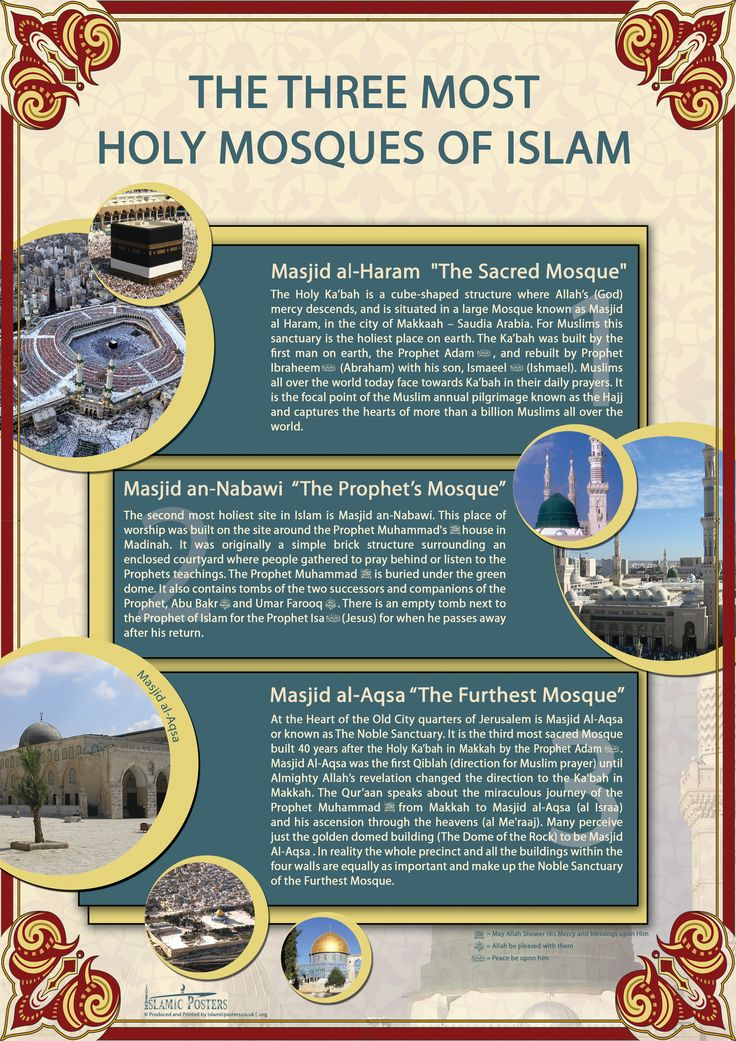 The Three Most holy Sites In Islam Poster by Islamic Posters