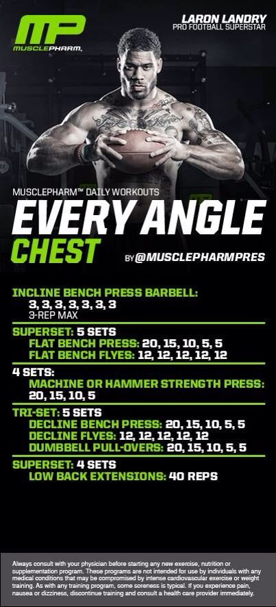 Every Angle Chest