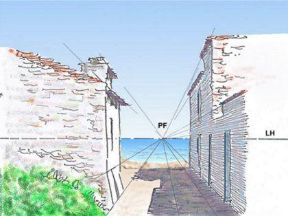 2. Métodos para dibujar en perspectiva cónica.  Perspective and water horizon, beach