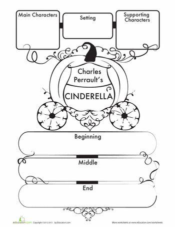 Worksheets: Cinderella Story Map