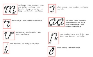 Hoe schrijf je de letters? Methode Pennenstreken