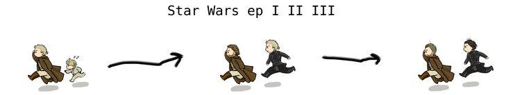 Anakin Obi-Wan ep I II III by koenta.deviantart.com