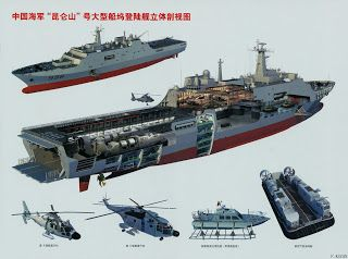 Chinese Type 071 YUZHAO Class Amphibious Transport Dock (LPD) | Global Military Review