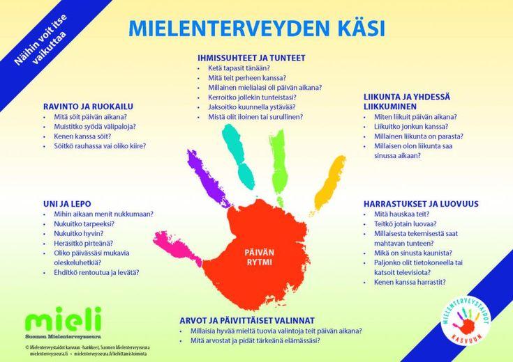 Mielenterveyden käsi | Suomen Mielenterveysseura
