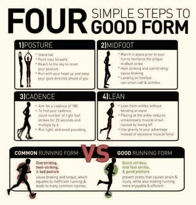 Running tips I need to do each time...I'm going to show this to the new xcountry kids