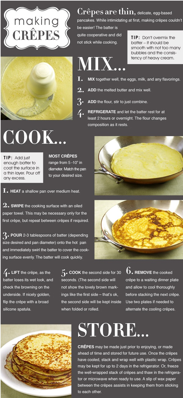 Learn the ins and outs of making perfect, delicious crêpes with our helpful guide. http://www.kitchenkapers.com/news-archive-2013-crepes.html #kitchenkapers #crazyforcrepes