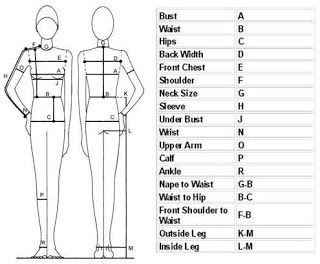Secondhand Addiction: How to Take Good Measurements