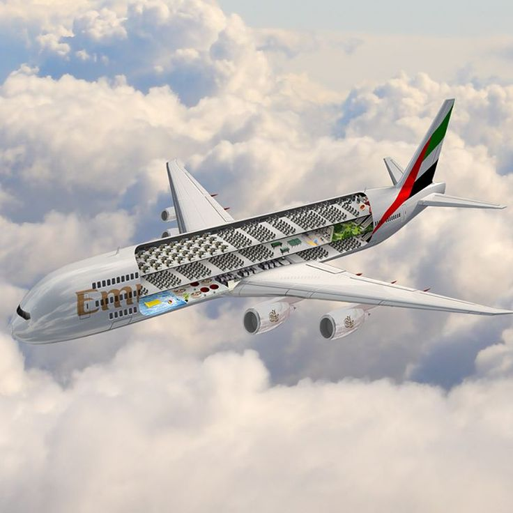 Emirates unveils plans for the world's largest commercial aircraft. The triple-decker APR001 includes a swimming pool, games room, gym and park.