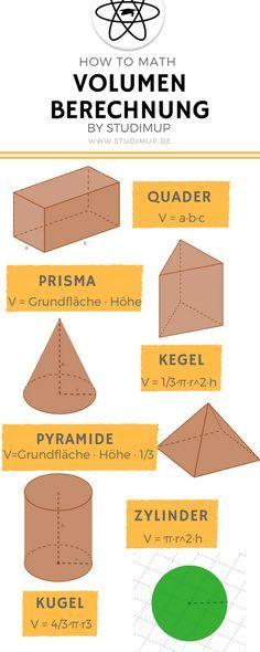 Berechnung des Volumens einfach erklärt für Schüler des Gymnasiums und der Realchule. Mathematik Spicker zum lernen.