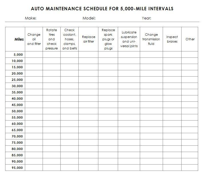 maintenance schedules templates - 664 best images about car maintenance tips on pinterest